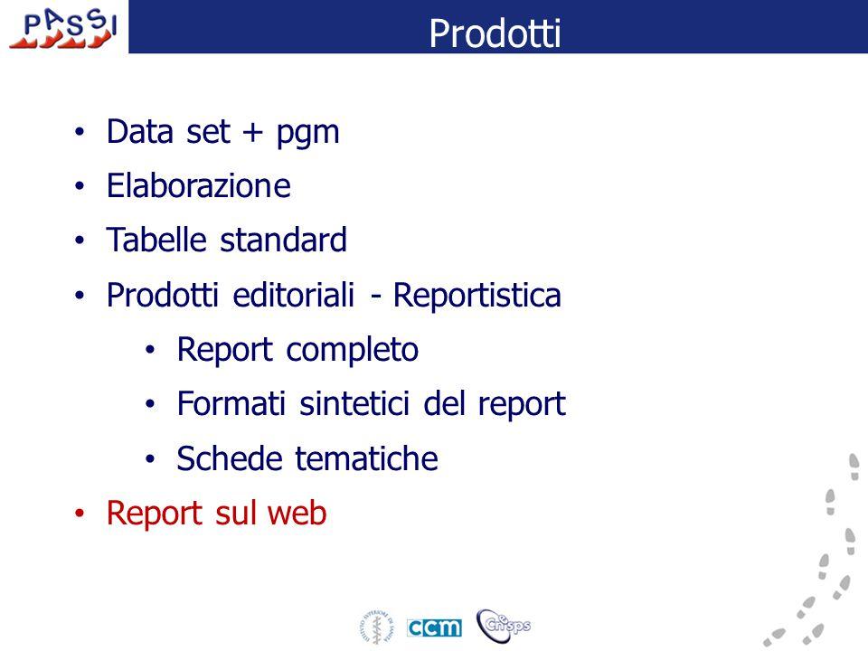 Prodotti Data set + pgm Elaborazione Tabelle standard Prodotti editoriali - Reportistica Report completo Formati sintetici del report Schede tematiche Report sul web