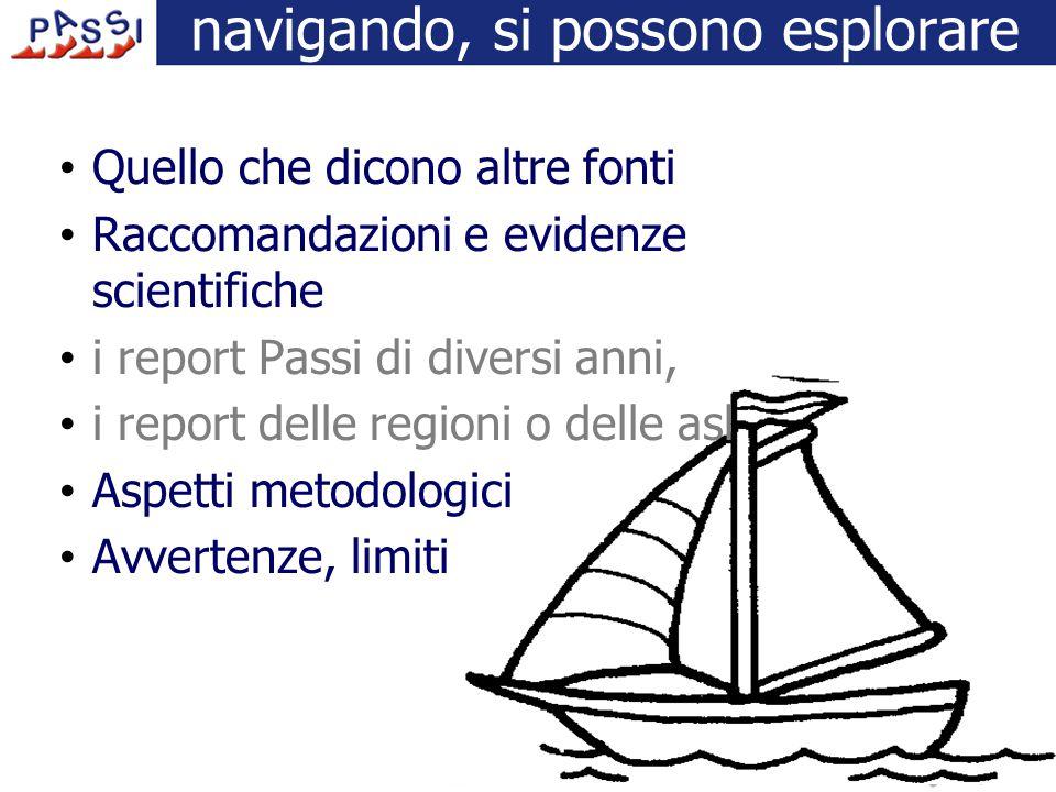 navigando, si possono esplorare Quello che dicono altre fonti Raccomandazioni e evidenze scientifiche i report Passi di diversi anni, i report delle r