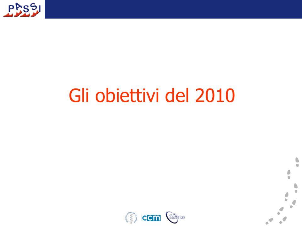 16 dicembre 2009 Gli obiettivi del 2010