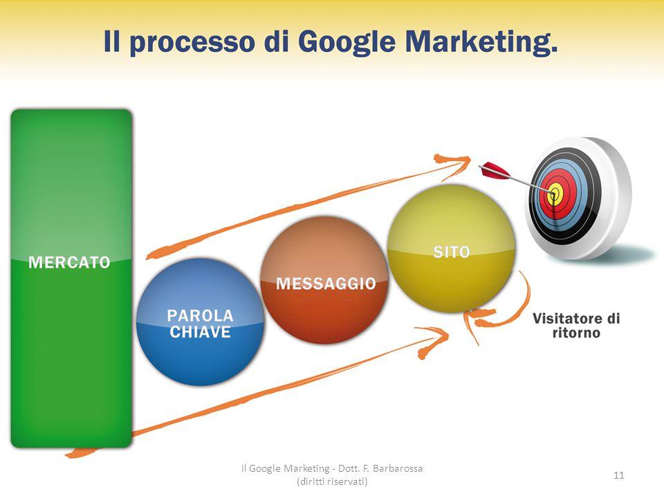 Il Google Marketing - Dott. F. Barbarossa (diritti riservati) 11