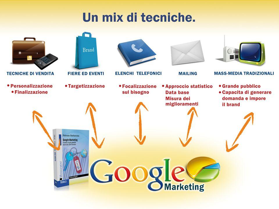 3. IL PROCESSO DI GOOGLE MARKETING Il Google Marketing - Dott. F. Barbarossa (diritti riservati) 10
