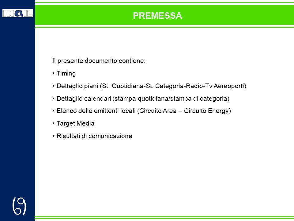  ELENCO EMITTENTI CIRCUITO ENERGY