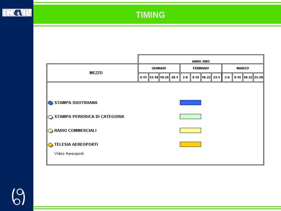  TARGET MEDIA Descrizione target media utilizzato per la valutazione delle pianificazioni.