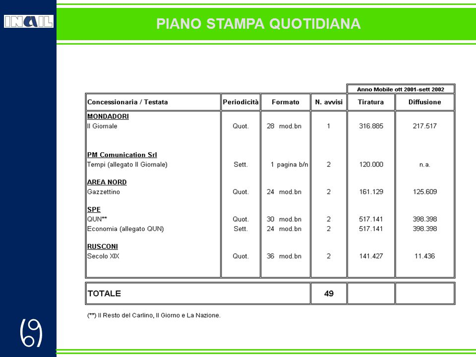  PIANO STAMPA CATEGORIA
