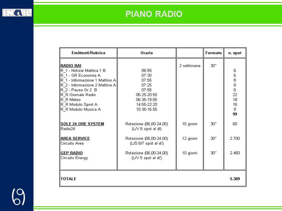  PIANO RADIO