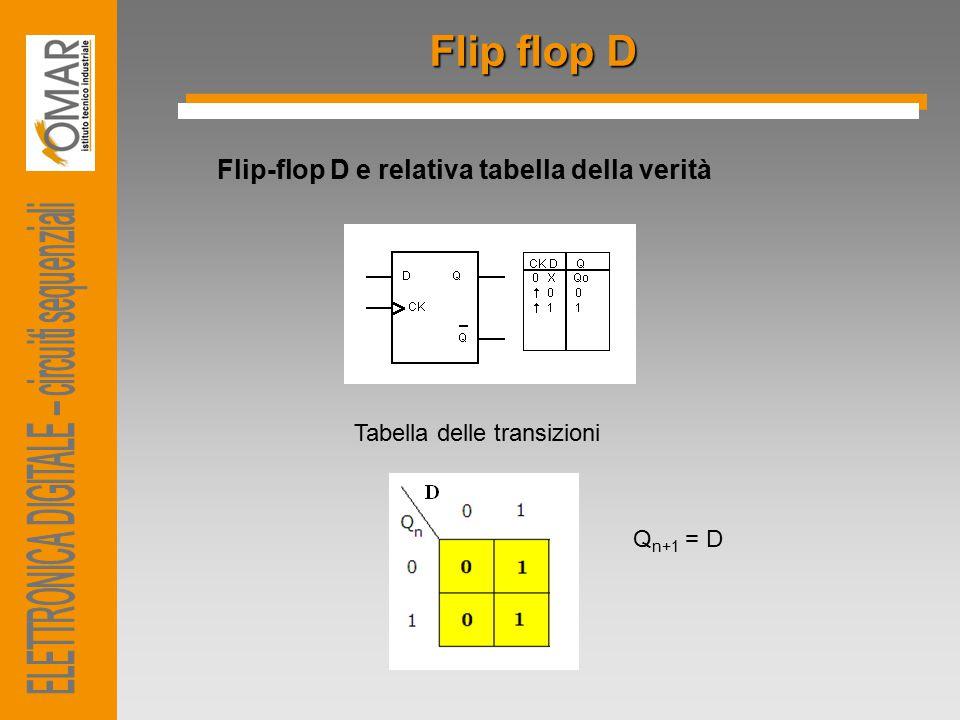 Flip flop D Flip-flop D e relativa tabella della verità Tabella delle transizioni Q n+1 = D