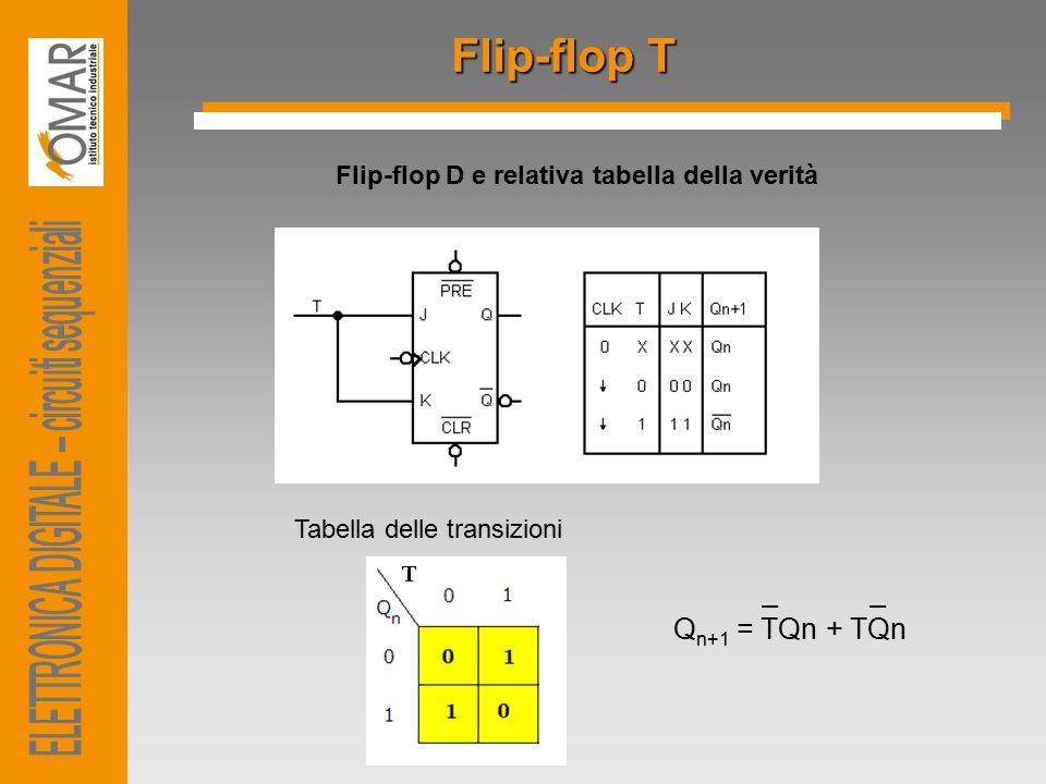 Flip-flop T Flip-flop D e relativa tabella della verità Tabella delle transizioni Q n+1 = TQn + TQn