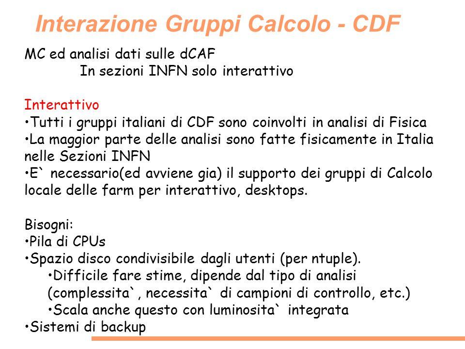 Interazione Gruppi Calcolo - CDF MC ed analisi dati sulle dCAF In sezioni INFN solo interattivo Interattivo Tutti i gruppi italiani di CDF sono coinvo