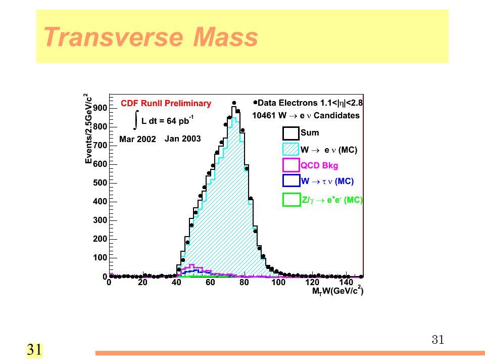 Transverse Mass 31