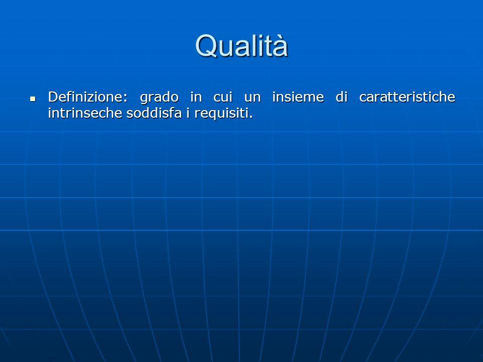 Qualità Definizione: grado in cui un insieme di caratteristiche intrinseche soddisfa i requisiti.