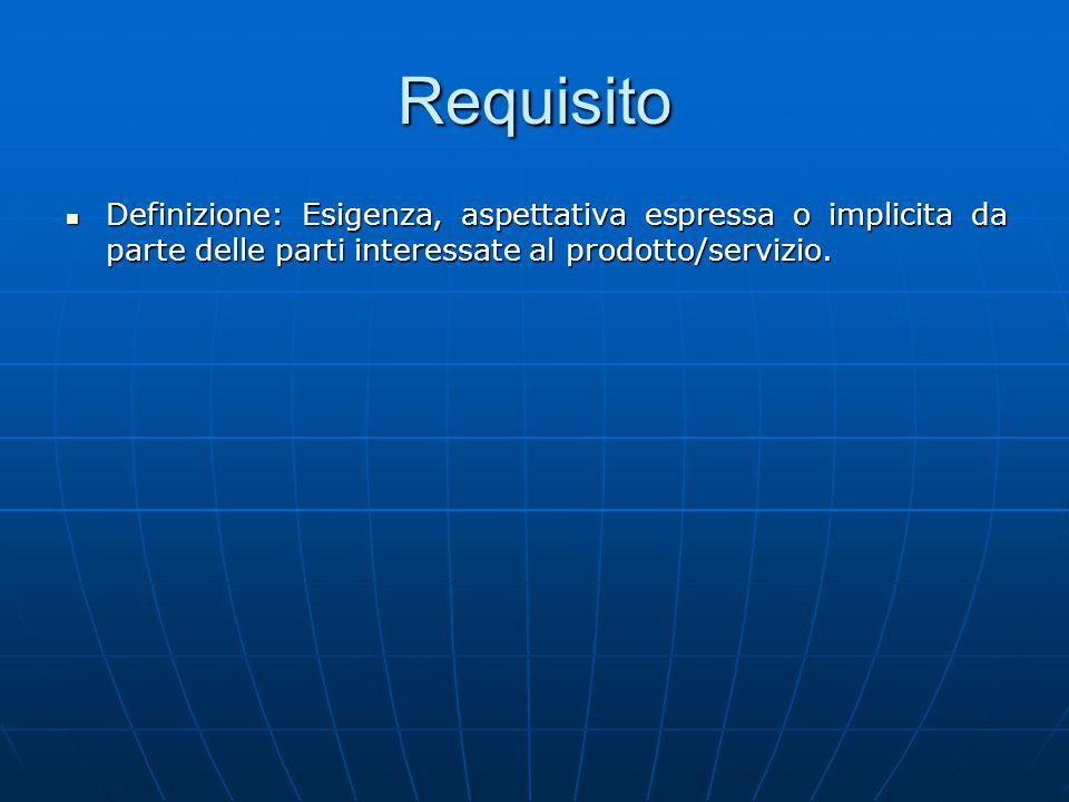 Requisito Definizione: Esigenza, aspettativa espressa o implicita da parte delle parti interessate al prodotto/servizio.