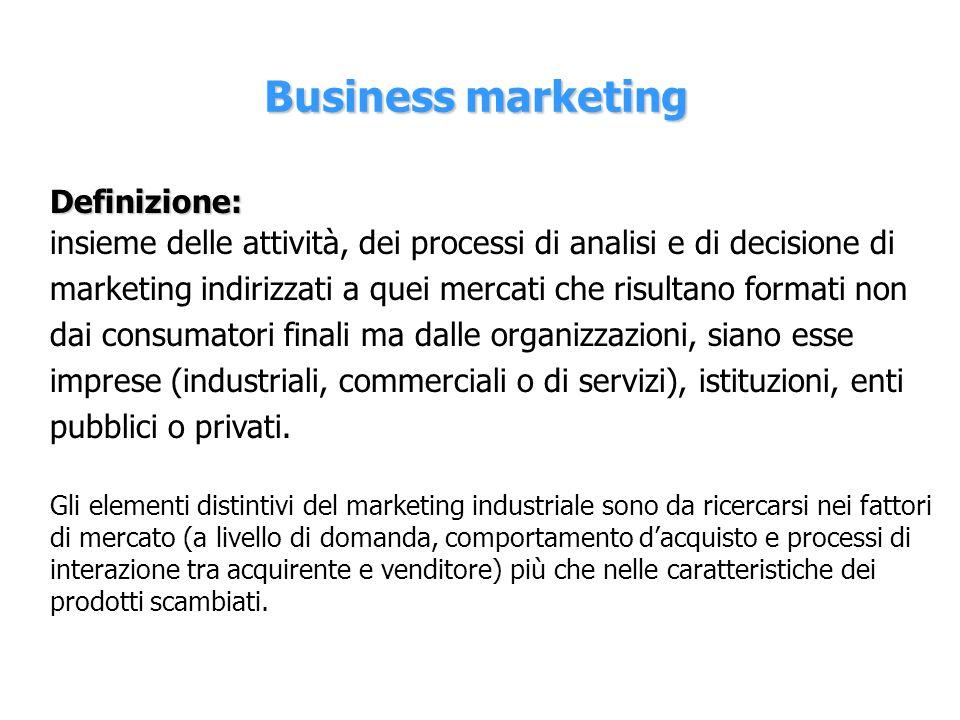 Business marketing Definizione: insieme delle attività, dei processi di analisi e di decisione di marketing indirizzati a quei mercati che risultano f