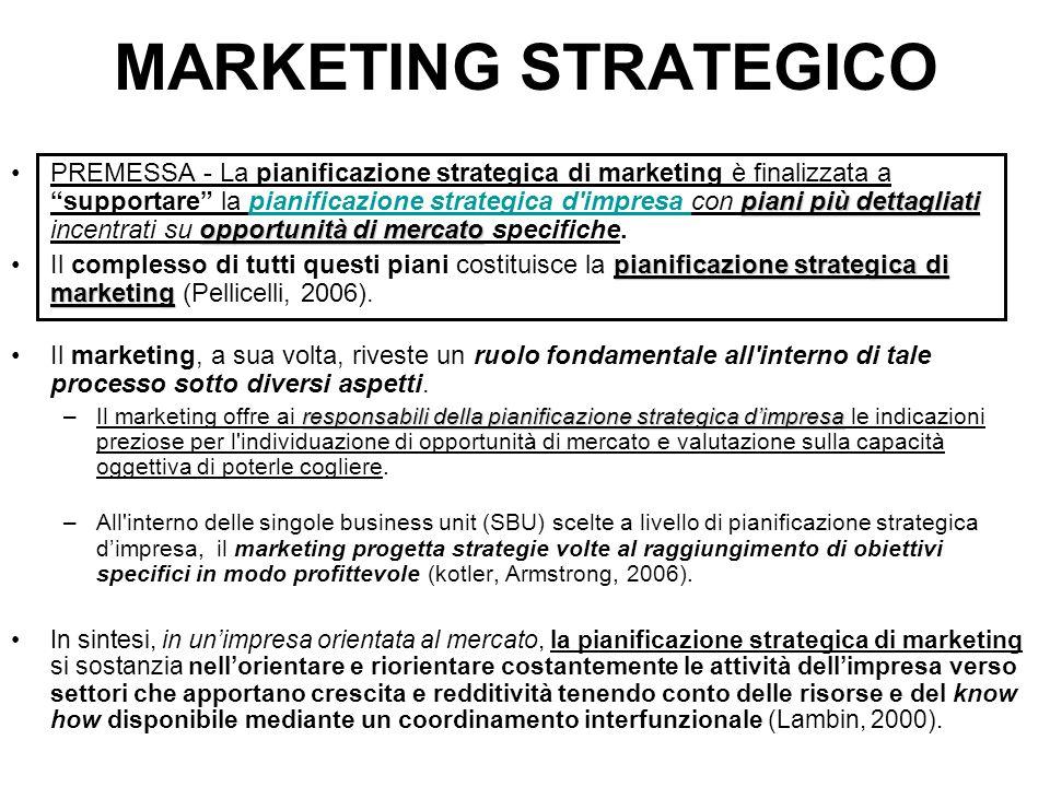 """piani più dettagliati opportunità di mercatoPREMESSA - La pianificazione strategica di marketing è finalizzata a """"supportare"""" la pianificazione strate"""