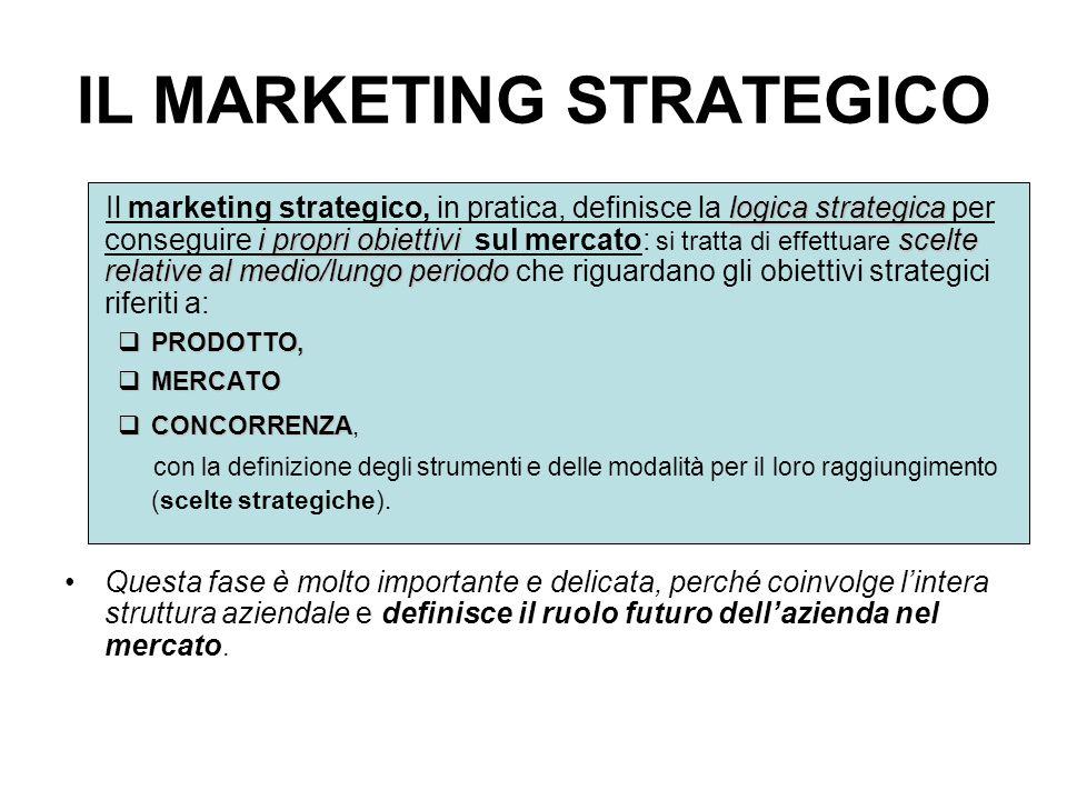 IL MARKETING STRATEGICO logica strategica i propri obiettiviscelte relativeal medio/lungo periodo Il marketing strategico, in pratica, definisce la lo