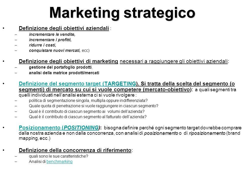 Marketing strategico Definizione degli obiettivi aziendali : –incrementare le vendite, –incrementare i profitti, –ridurre i costi, –conquistare nuovi