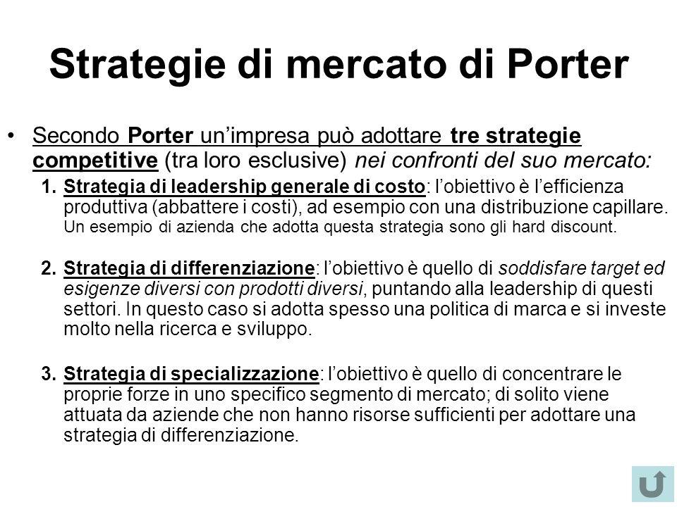 Strategie di mercato di Porter Secondo Porter un'impresa può adottare tre strategie competitive (tra loro esclusive) nei confronti del suo mercato: 1.
