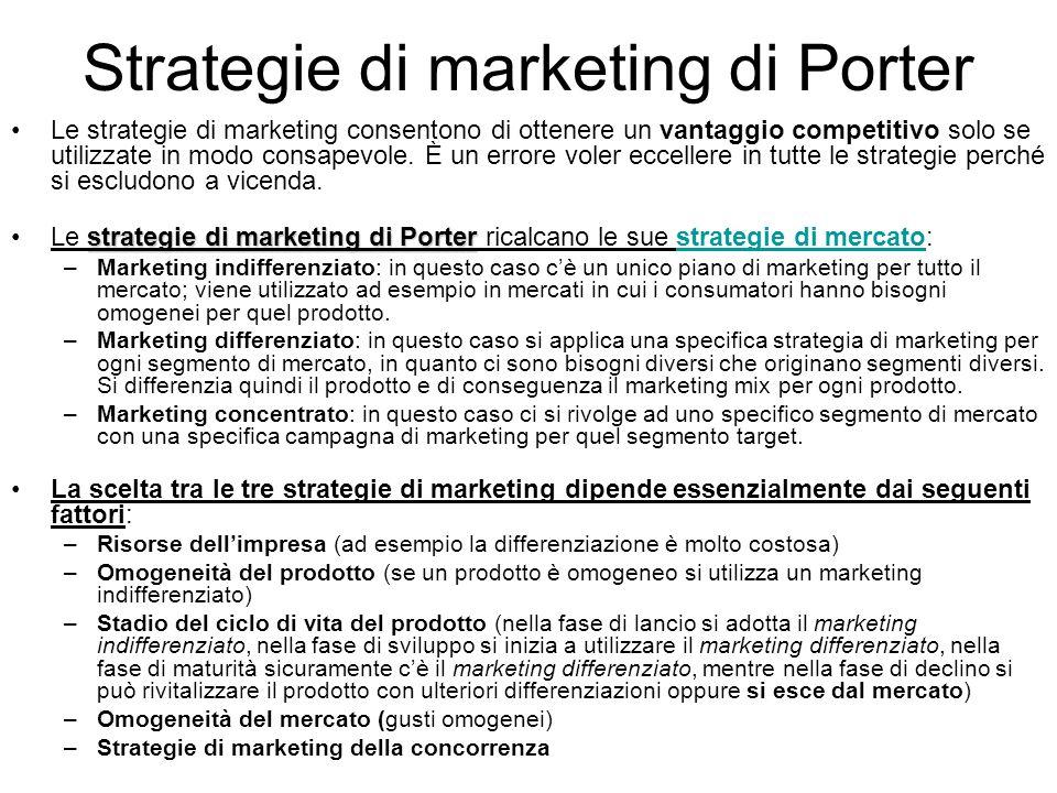 Strategie di marketing di Porter Le strategie di marketing consentono di ottenere un vantaggio competitivo solo se utilizzate in modo consapevole. È u