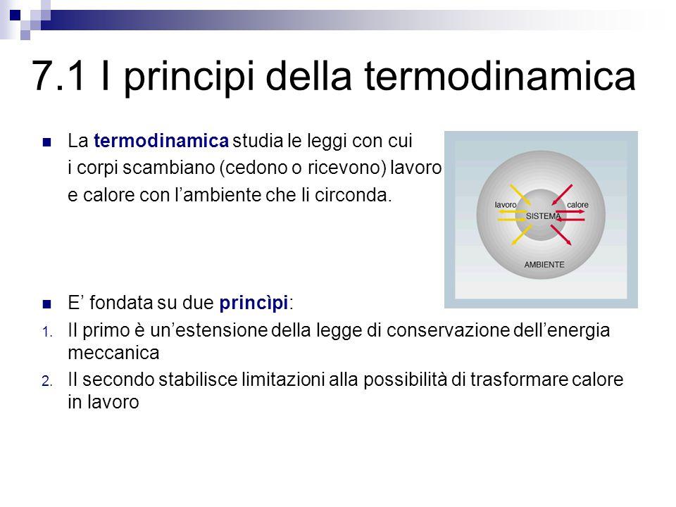 7. Il primo principio della termodinamica 1-5. Trasformazioni termodinamiche