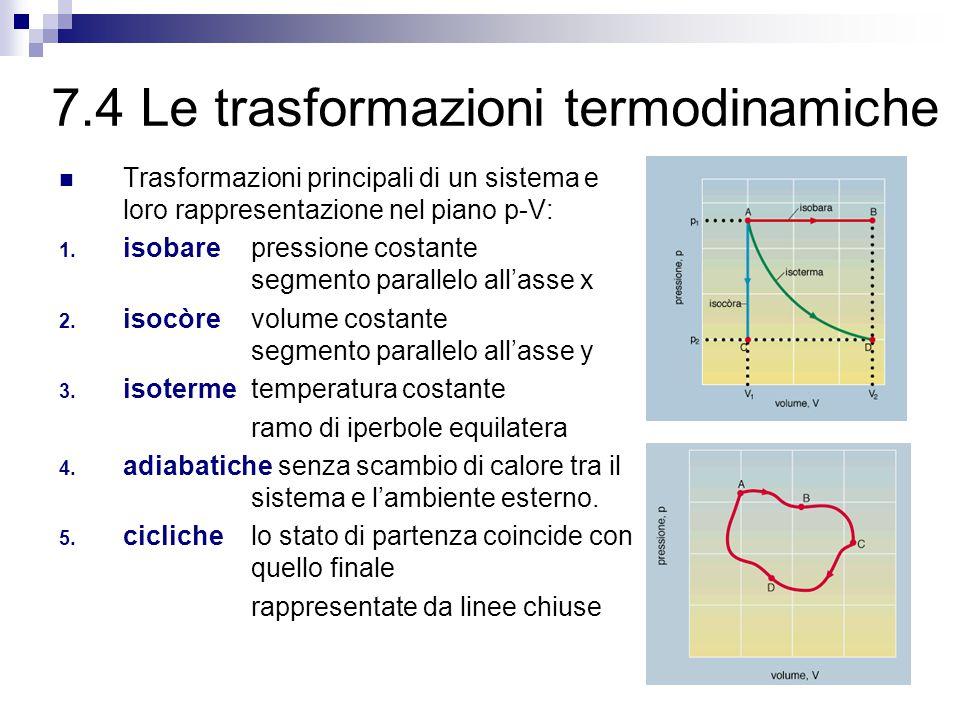 7.3 L'equilibrio termodinamico Stato di equilibrio: tutte le parti del sistema hanno stessa temperatura e pressione.