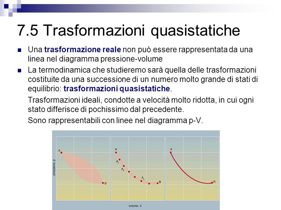 7.4 Le trasformazioni termodinamiche Trasformazioni principali di un sistema e loro rappresentazione nel piano p-V: 1.