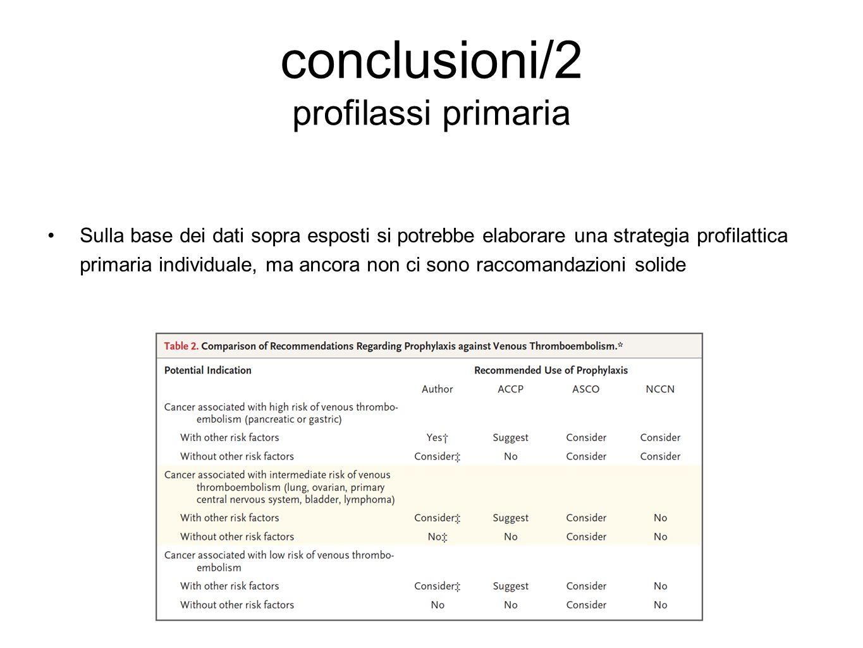 Sulla base dei dati sopra esposti si potrebbe elaborare una strategia profilattica primaria individuale, ma ancora non ci sono raccomandazioni solide conclusioni/2 profilassi primaria