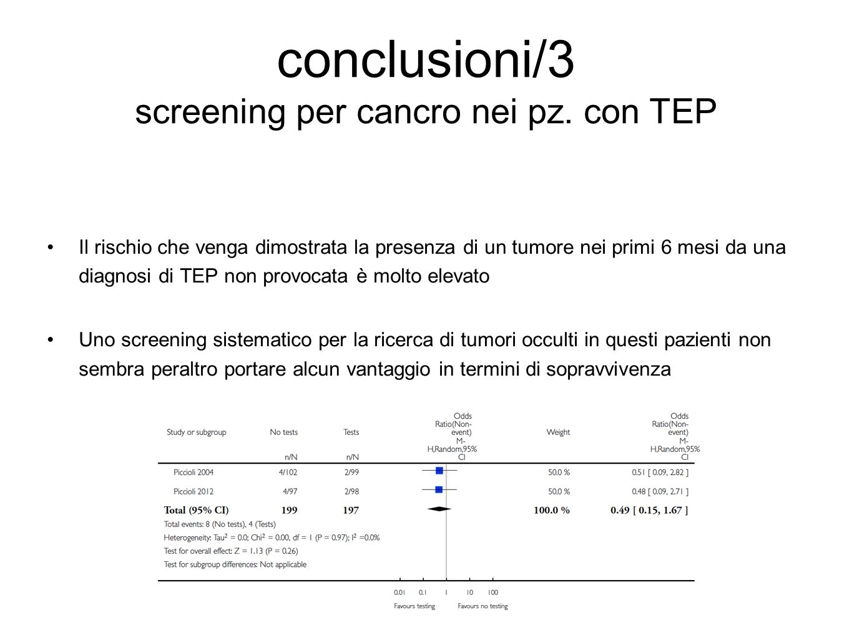 Uno screening sistematico per la ricerca di tumori occulti in questi pazienti non sembra peraltro portare alcun vantaggio in termini di sopravvivenza conclusioni/3 screening per cancro nei pz.