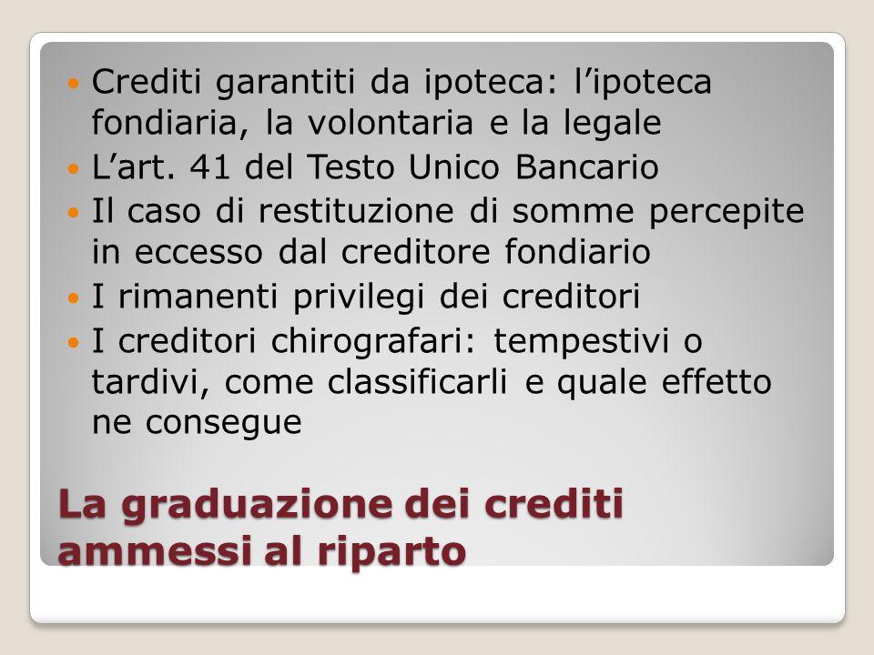 La graduazione dei crediti ammessi al riparto Crediti garantiti da ipoteca: l'ipoteca fondiaria, la volontaria e la legale L'art. 41 del Testo Unico B