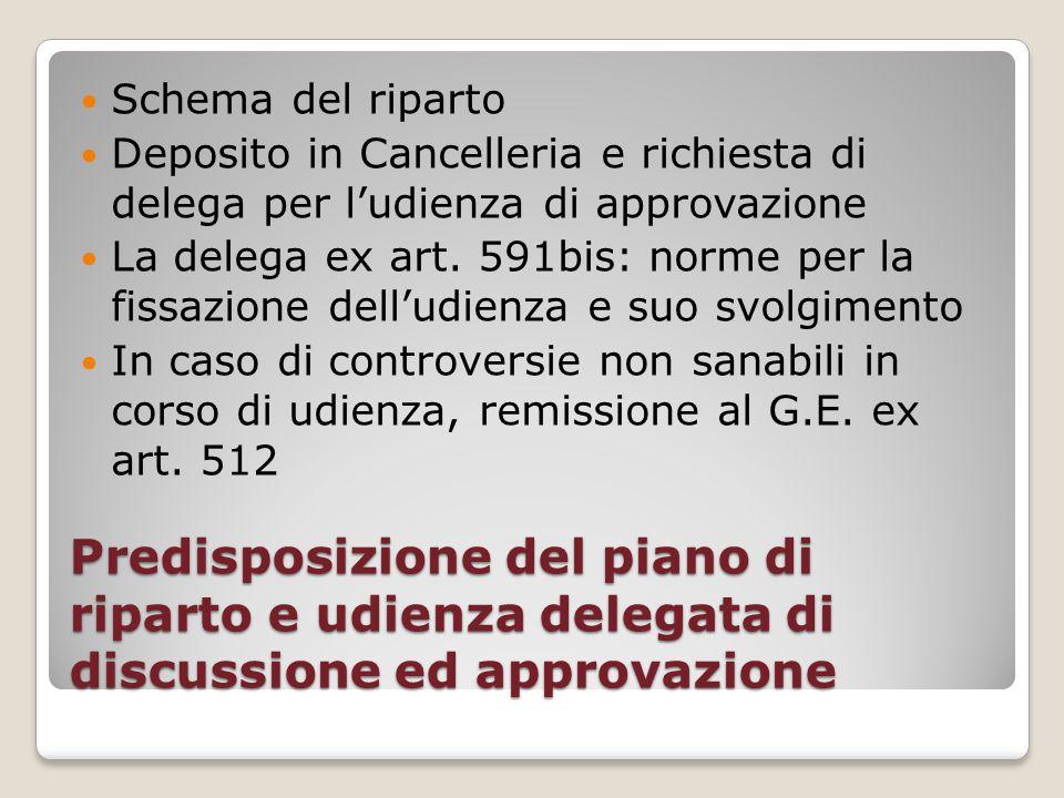 Predisposizione del piano di riparto e udienza delegata di discussione ed approvazione Schema del riparto Deposito in Cancelleria e richiesta di delega per l'udienza di approvazione La delega ex art.