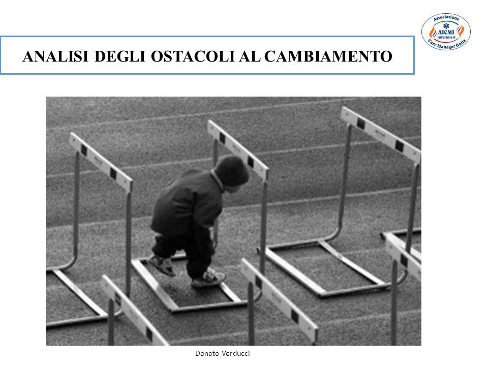 ANALISI DEGLI OSTACOLI AL CAMBIAMENTO Donato Verducci