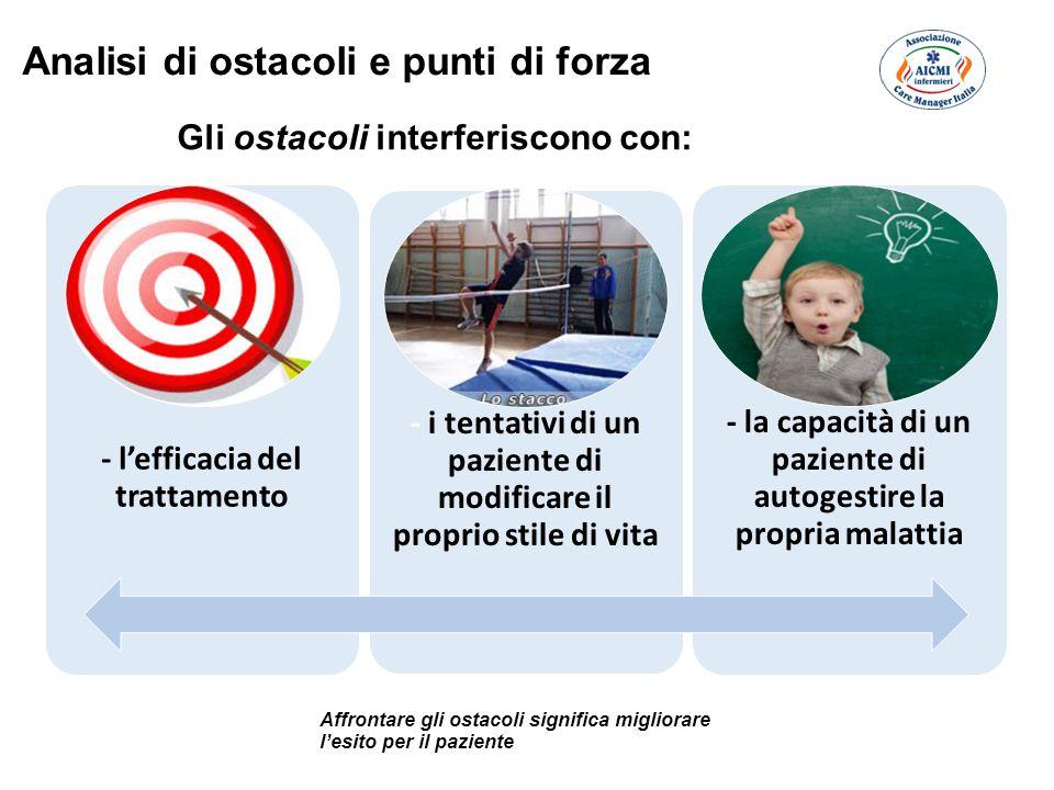 Analisi di ostacoli e punti di forza - l'efficacia del trattamento - i tentativi di un paziente di modificare il proprio stile di vita - la capacità d