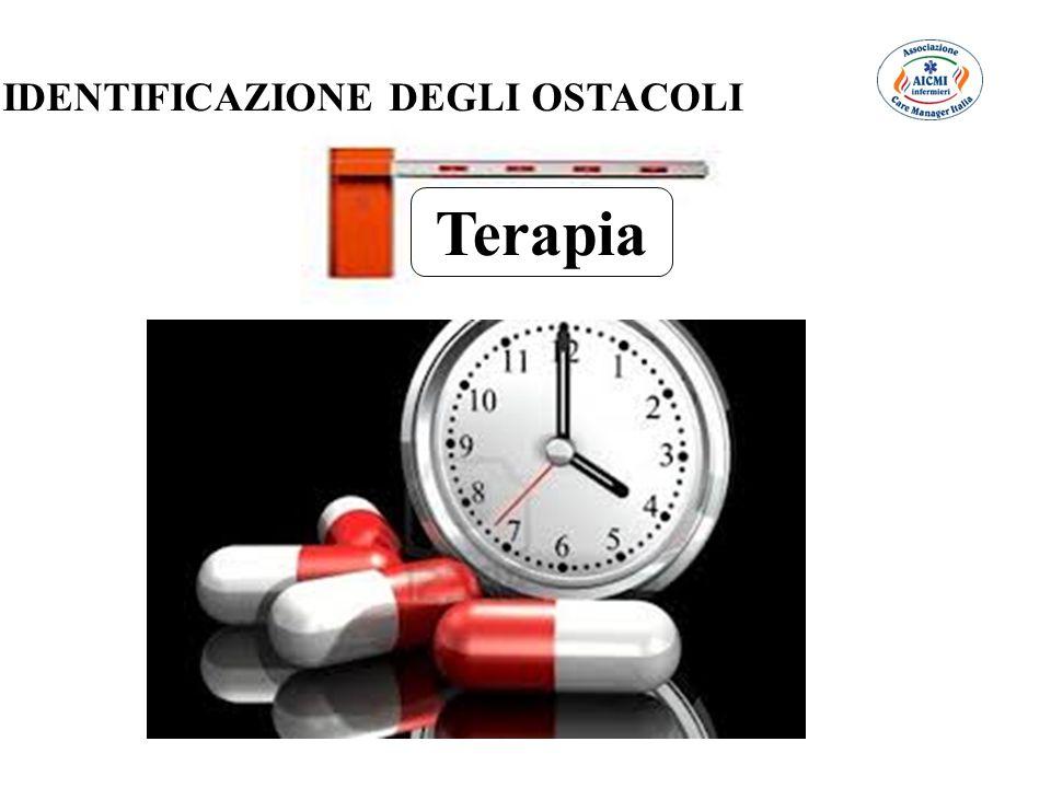 Terapia IDENTIFICAZIONE DEGLI OSTACOLI