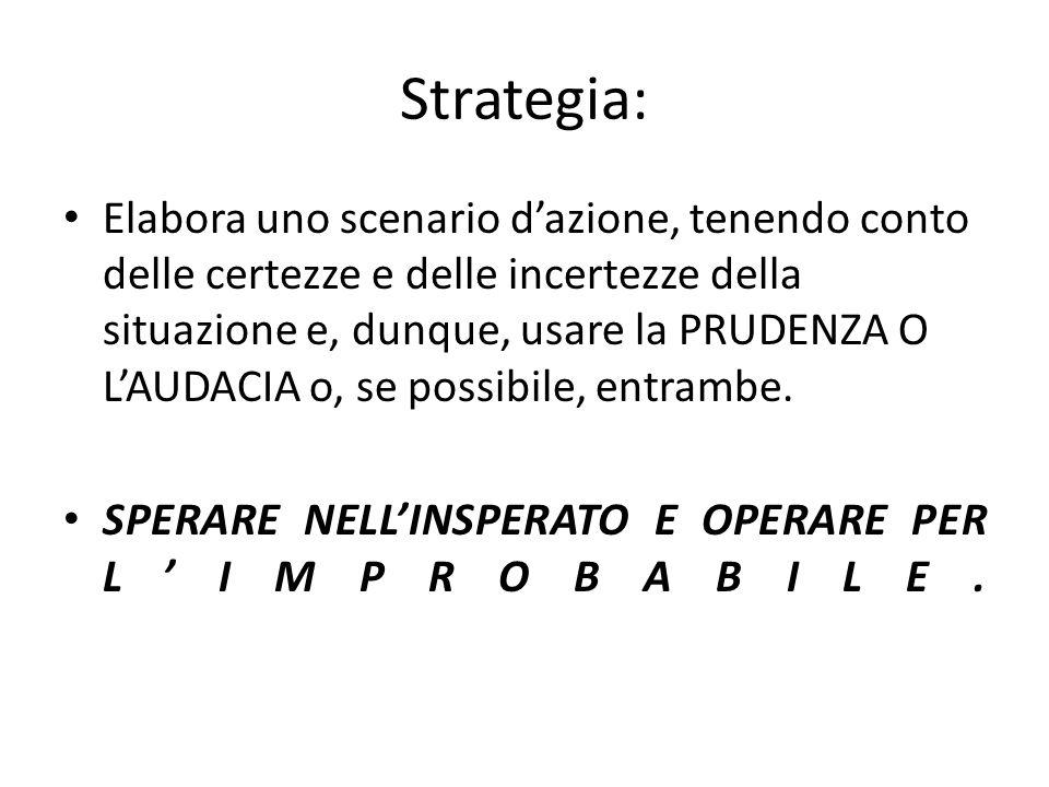 Strategia: Elabora uno scenario d'azione, tenendo conto delle certezze e delle incertezze della situazione e, dunque, usare la PRUDENZA O L'AUDACIA o,
