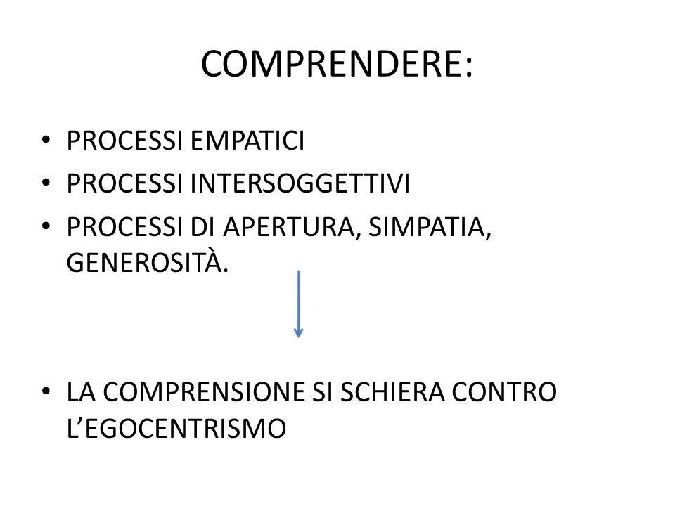 COMPRENDERE: PROCESSI EMPATICI PROCESSI INTERSOGGETTIVI PROCESSI DI APERTURA, SIMPATIA, GENEROSITÀ. LA COMPRENSIONE SI SCHIERA CONTRO L'EGOCENTRISMO