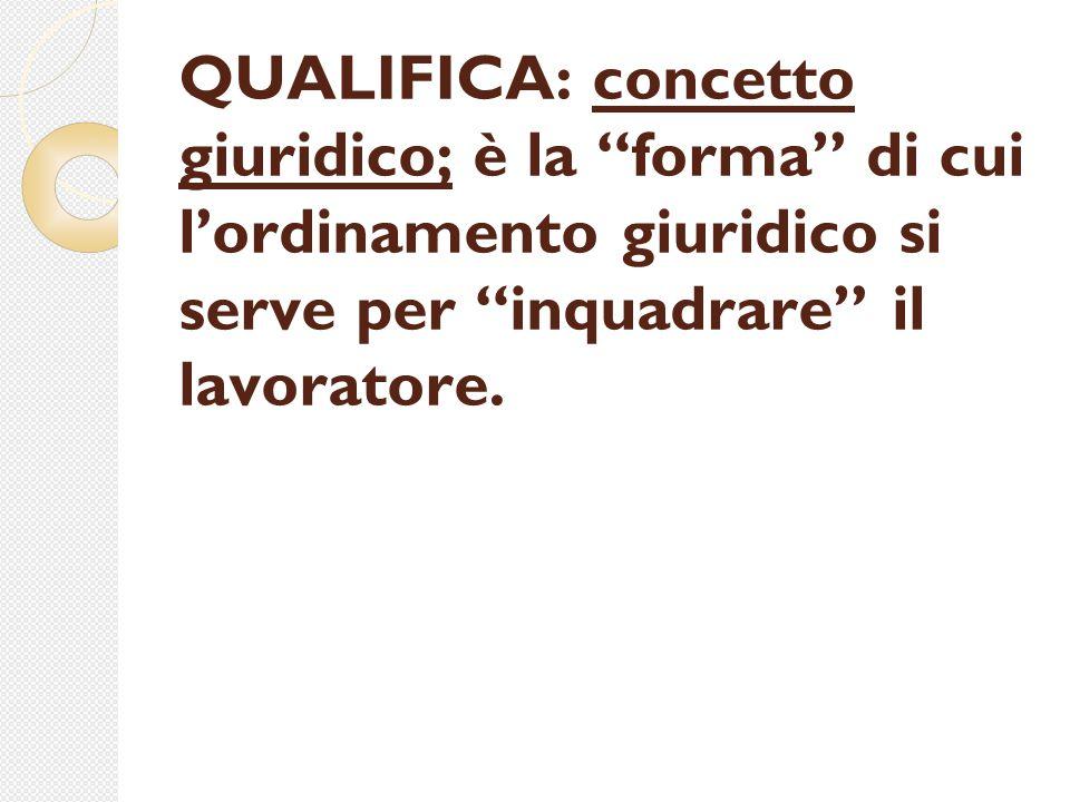 """QUALIFICA: concetto giuridico; è la """"forma"""" di cui l'ordinamento giuridico si serve per """"inquadrare"""" il lavoratore."""