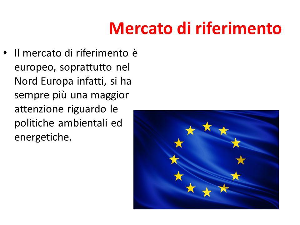 Mercato di riferimento Il mercato di riferimento è europeo, soprattutto nel Nord Europa infatti, si ha sempre più una maggior attenzione riguardo le p