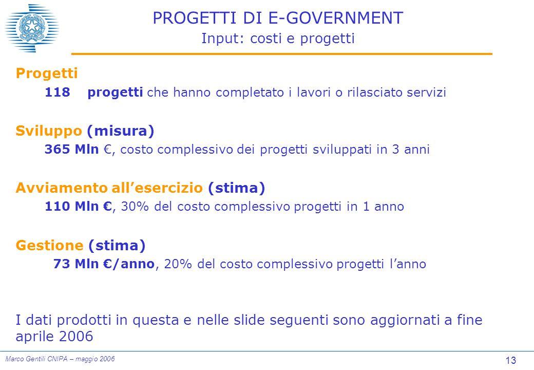 13 Marco Gentili CNIPA – maggio 2006 PROGETTI DI E-GOVERNMENT Input: costi e progetti Progetti 118 progetti che hanno completato i lavori o rilasciato servizi Sviluppo (misura) 365 Mln €, costo complessivo dei progetti sviluppati in 3 anni Avviamento all'esercizio (stima) 110 Mln €, 30% del costo complessivo progetti in 1 anno Gestione (stima) 73 Mln €/anno, 20% del costo complessivo progetti l'anno I dati prodotti in questa e nelle slide seguenti sono aggiornati a fine aprile 2006