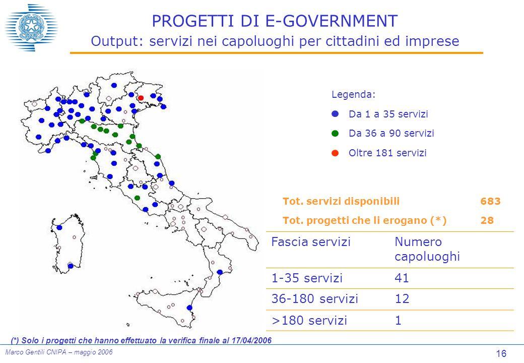 16 Marco Gentili CNIPA – maggio 2006 PROGETTI DI E-GOVERNMENT Output: servizi nei capoluoghi per cittadini ed imprese Legenda: Da 1 a 35 servizi Da 36 a 90 servizi Oltre 181 servizi Tot.