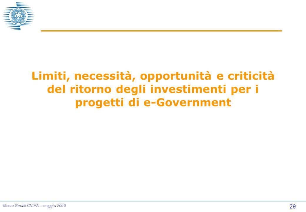 29 Marco Gentili CNIPA – maggio 2006 Limiti, necessità, opportunità e criticità del ritorno degli investimenti per i progetti di e-Government