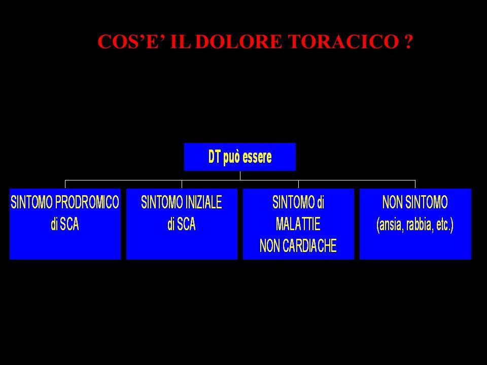 COS'E' IL DOLORE TORACICO ?