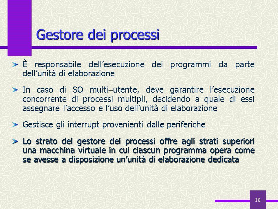 10 Gestore dei processi È responsabile dell'esecuzione dei programmi da parte dell'unità di elaborazione In caso di SO multi  utente, deve garantire