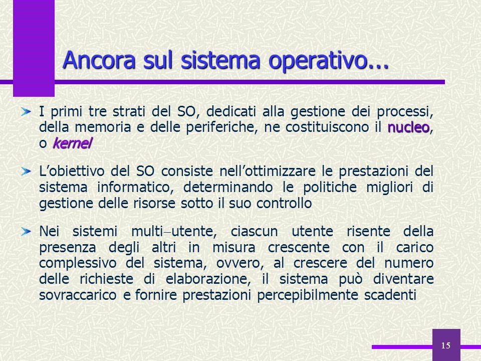 15 Ancora sul sistema operativo... nucleo kernel I primi tre strati del SO, dedicati alla gestione dei processi, della memoria e delle periferiche, ne
