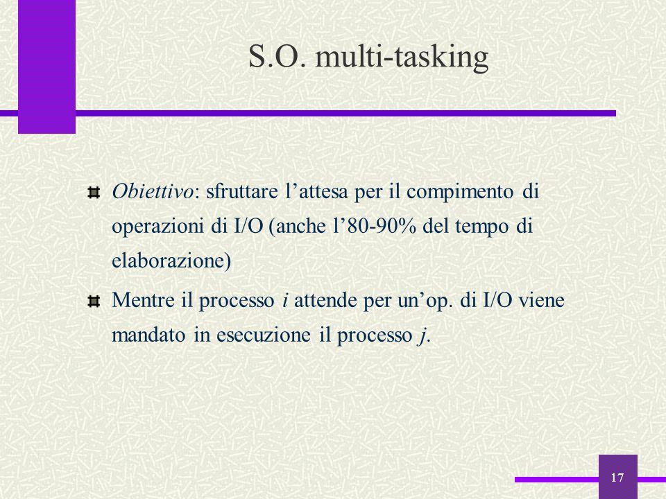 17 S.O. multi-tasking Obiettivo: sfruttare l'attesa per il compimento di operazioni di I/O (anche l'80-90% del tempo di elaborazione) Mentre il proces