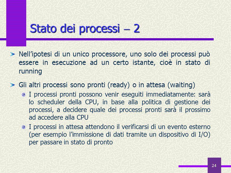 24 Stato dei processi  2 Nell'ipotesi di un unico processore, uno solo dei processi può essere in esecuzione ad un certo istante, cioè in stato di ru