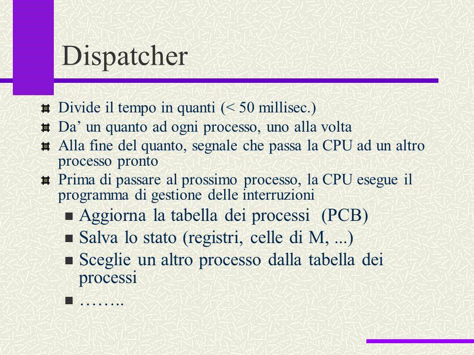 Dispatcher Divide il tempo in quanti (< 50 millisec.) Da' un quanto ad ogni processo, uno alla volta Alla fine del quanto, segnale che passa la CPU ad