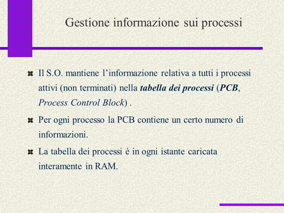 Gestione informazione sui processi Il S.O. mantiene l'informazione relativa a tutti i processi attivi (non terminati) nella tabella dei processi (PCB,