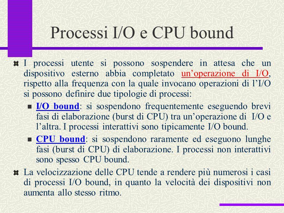 Processi I/O e CPU bound I processi utente si possono sospendere in attesa che un dispositivo esterno abbia completato un'operazione di I/O, rispetto