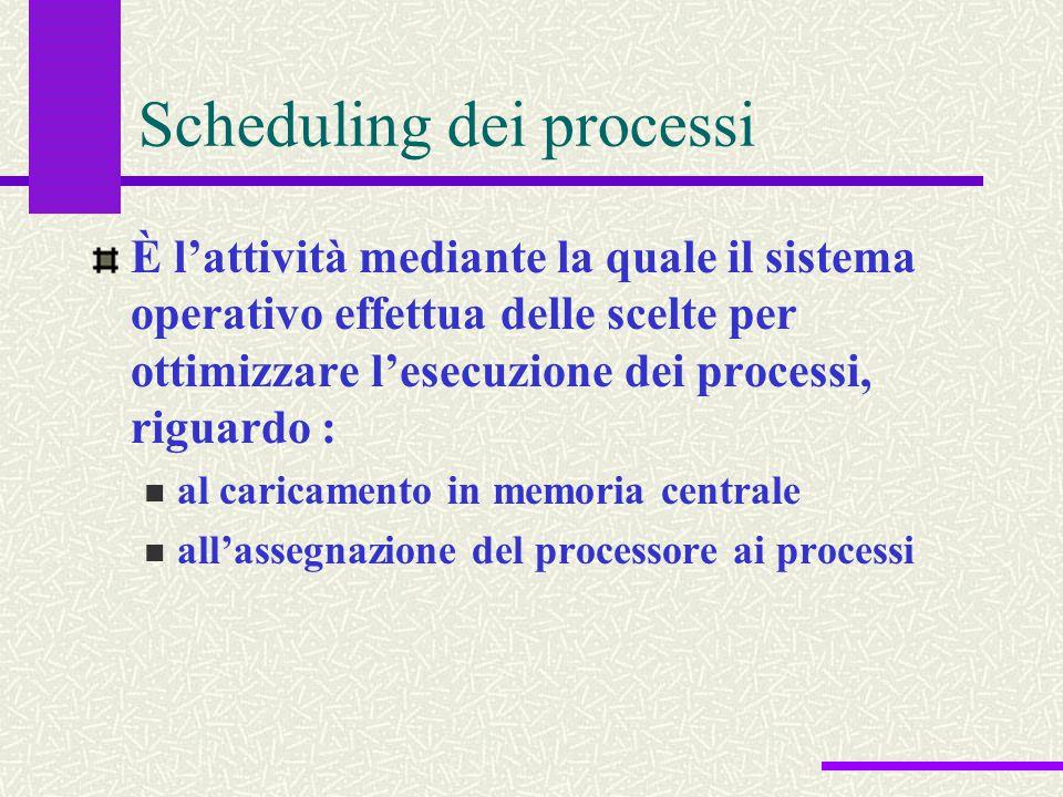 Scheduling dei processi È l'attività mediante la quale il sistema operativo effettua delle scelte per ottimizzare l'esecuzione dei processi, riguardo