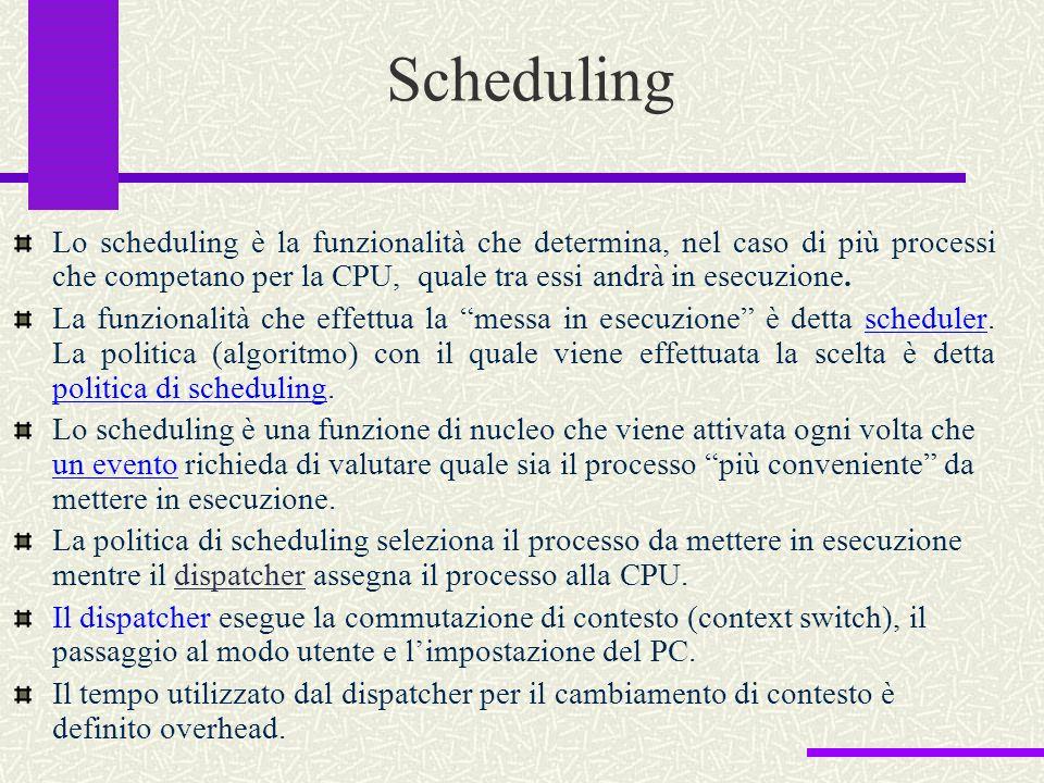 Scheduling Lo scheduling è la funzionalità che determina, nel caso di più processi che competano per la CPU, quale tra essi andrà in esecuzione. La fu