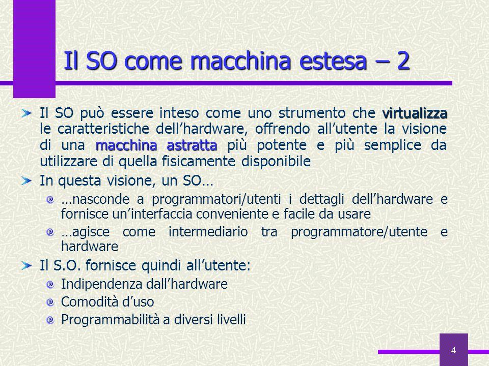 4 Il SO come macchina estesa – 2 virtualizza macchina astratta Il SO può essere inteso come uno strumento che virtualizza le caratteristiche dell'hard