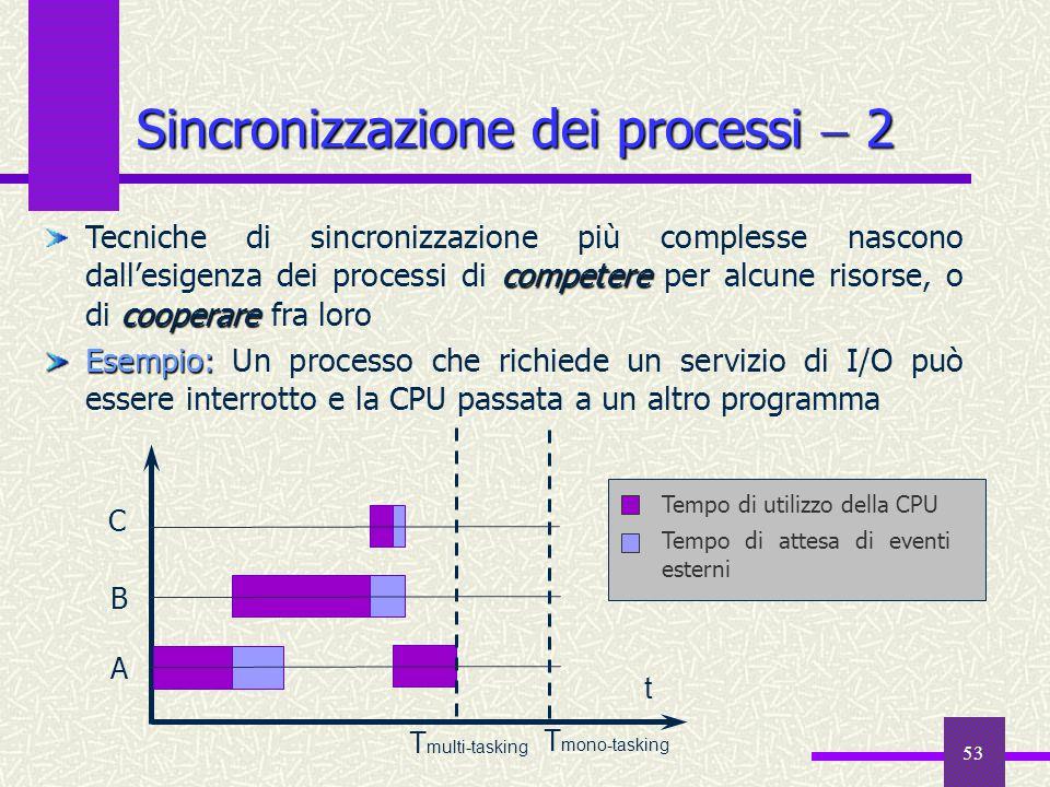 53 Sincronizzazione dei processi  2 competere cooperare Tecniche di sincronizzazione più complesse nascono dall'esigenza dei processi di competere pe